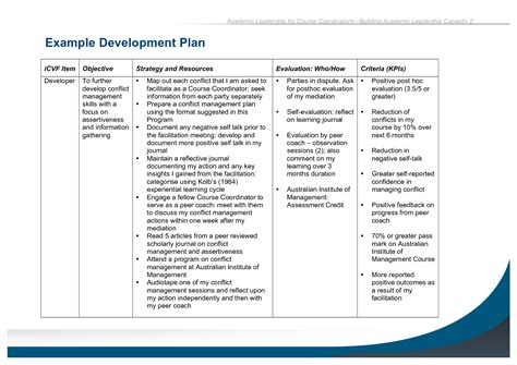 leadership development plan template best photos of exles of development plans employee