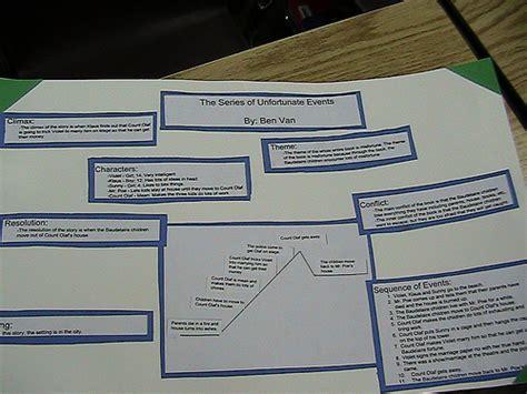 8th grade book report 8th grade book report poster 2 explore rdcurry s photos