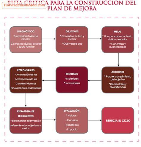 Sesiones De Aprendizaje De Computacion Primaria Gratis Ensayos | sesiones de aprendisaje de primaria 2015 new style for