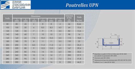 Poutre Métallique Ipn 4000 by Prix Ipn 200 Maison Design Apsip