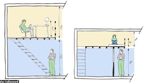 Hauteur Sous Plafond Reglementaire by Les R 232 Gles D Une Mezzanine Bien Pens 233 E Ce Qu Il Faut