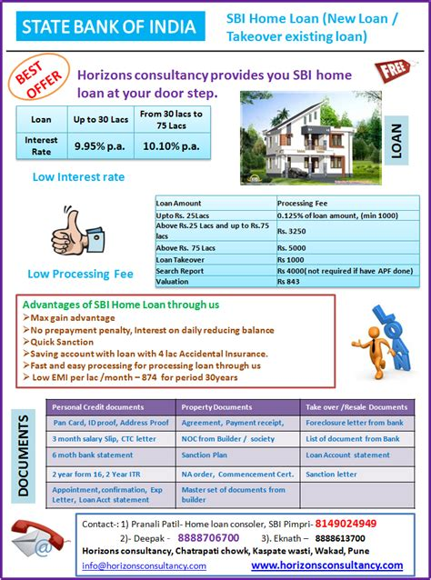 sbi house loan documents state bank of india home loan sbi home loan offer