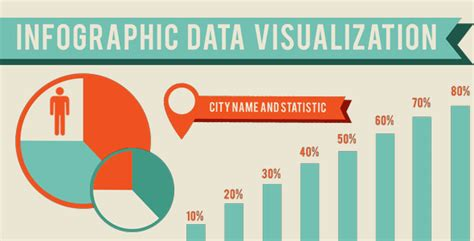 Infographic Data Visualization by MikePetrik   VideoHive