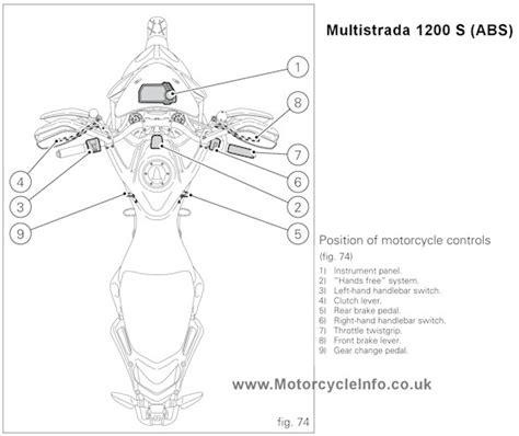 layout proximity adalah ducati mts1200 multistrada 1200 specifications