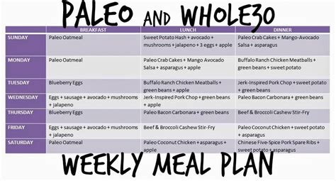 The Swallow Flies Weekly Menu Workouts Whole30 Meal Plan Template