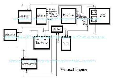 shineray atv wiring harness diagram wiring diagram 2018