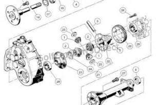 ezgo clutch diagram wedocable