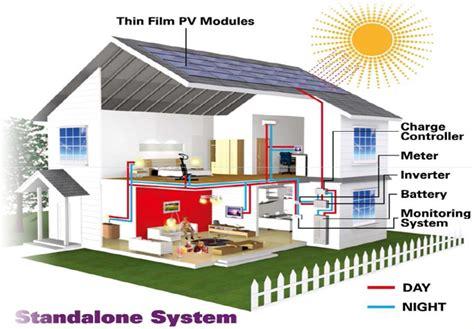 solar energy lighting systems solar home lighting systems solar energy rooftop solar