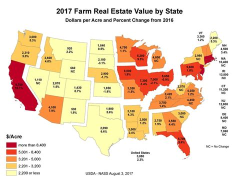 usda report value of iowa farmland up 1 9 percent