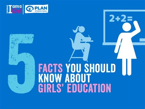 10 Things About Womans You Should by 5 Facts You Should About Education