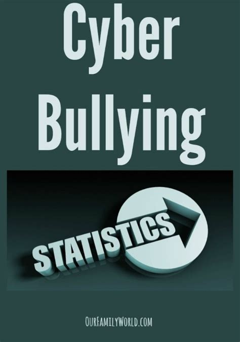 cyber bullying statistics 1000 images about educational resources on pinterest