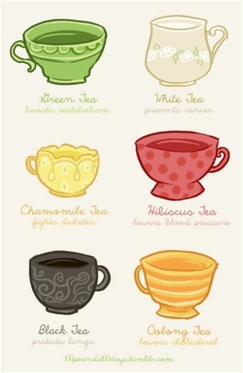 The Their Tea by 92 Best Images About Tea Infographic 茶信息图表 On