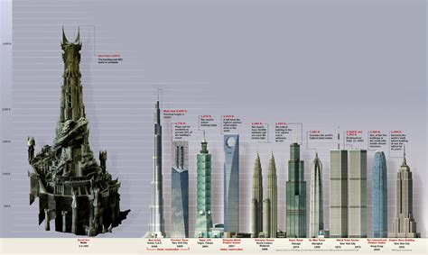 How To Do Floor Plan by Barad Dur Is The Tallest Tower By Baoga On Deviantart