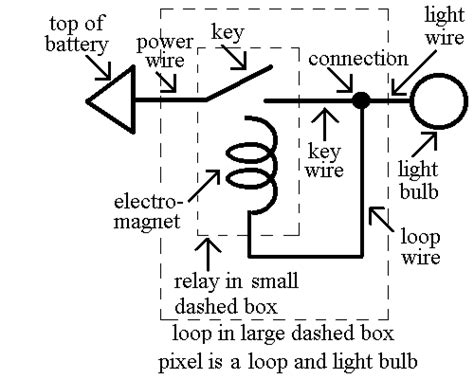 why is a light bulb also called a resistor in a circuit how computers work basics page 3