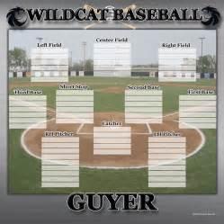 blank baseball depth chart