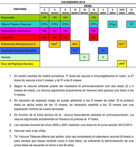 vacunas en venezuela 2016 calendario de vacunacion 2016 venezuela calendar
