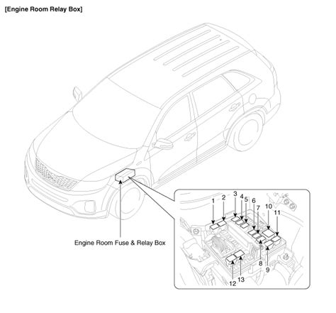 manual repair free 2009 kia rondo windshield wipe control kia sorento component location fuses and relays body electrical system kia sorento xm