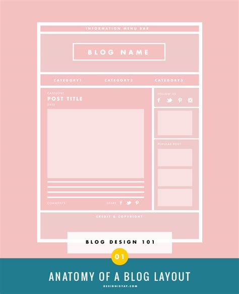 blog layout inspiration 2015 blog design part 1 anatomy of a blog layout design is