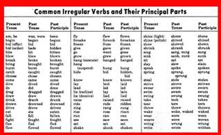 verb list for students new calendar template site
