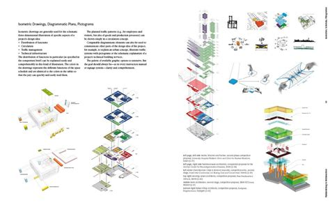 diagram for competition competition panels and diagrams dom publishers