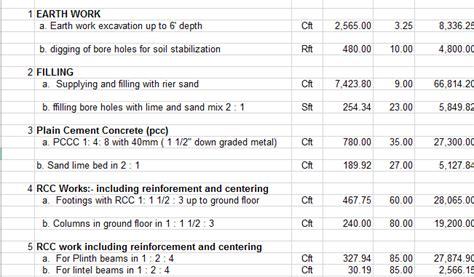 building materials cost estimate sheet engineering feed estimates in building construction sle spreadsheet