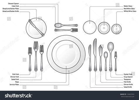 formal dinner place setting diagram place setting formal dinner oyster stock vector