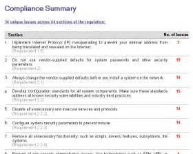 Non Compliance Report Template regulatory compliance reports