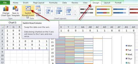excel dashboard templates how to make a weekly 24 hour