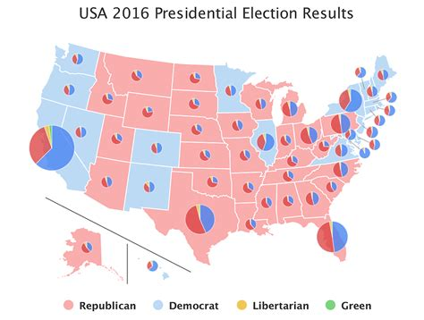 2016 presidential map effectively visualizing us election results highcharts