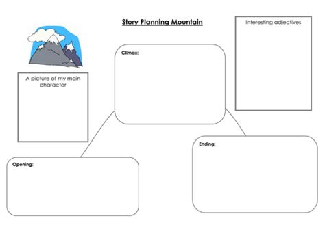 Story Mountain Template story mountain template by peaches1980 teaching