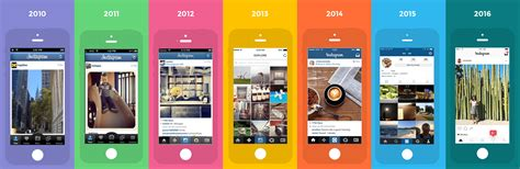 instagram ux design on instagram s inverted ux iceberg prototypr