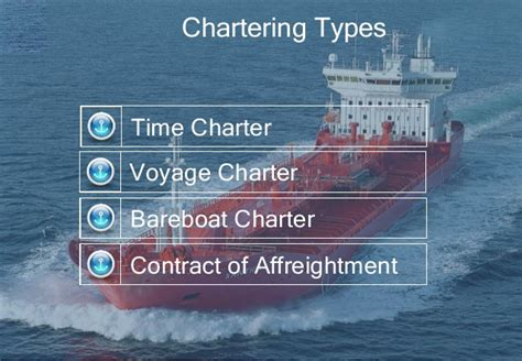 bareboat charter terms chartering concepts