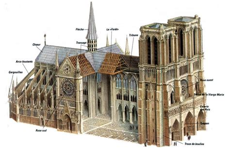 Milan Cathedral Floor Plan by Roman Cathedral Diagram Cathedral Layout Elsavadorla