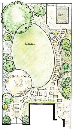 25 beautiful garden design plans ideas on
