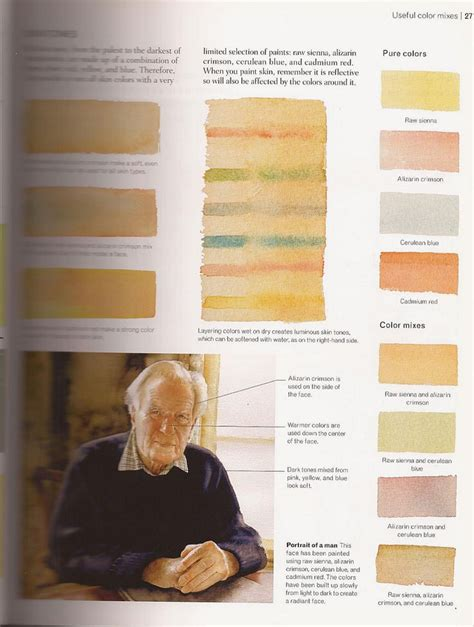 watercolor mixing tutorial 86 best ideas about tutorial color wheel on pinterest