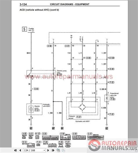 evo ix service manual wiring diagrams wiring diagram schemes