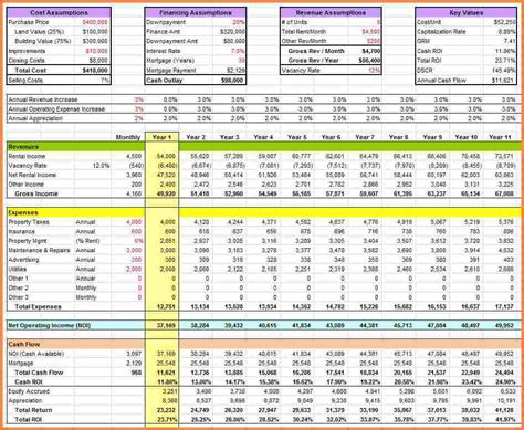 11 Analysis Spreadsheet Template Excel Spreadsheets Group Real Estate Budget Template Excel
