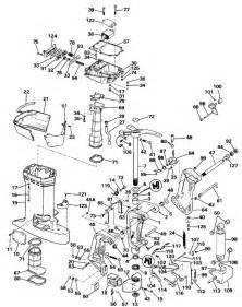 85 hp outboard motor moreover johnson 70 wiring 85 free engine image for user manual
