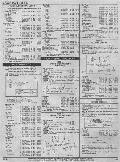 small engine maintenance and repair 1984 mazda 626 navigation system service manual pdf 1984 mazda 626 engine repair manuals anchor 174 mazda 626 1984 1985