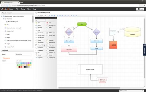 free flow chart maker flow chart maker flowchart software flow