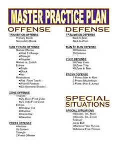 Football Practice Plan Template by Hoop Thoughts Do You A Master Practice Plan