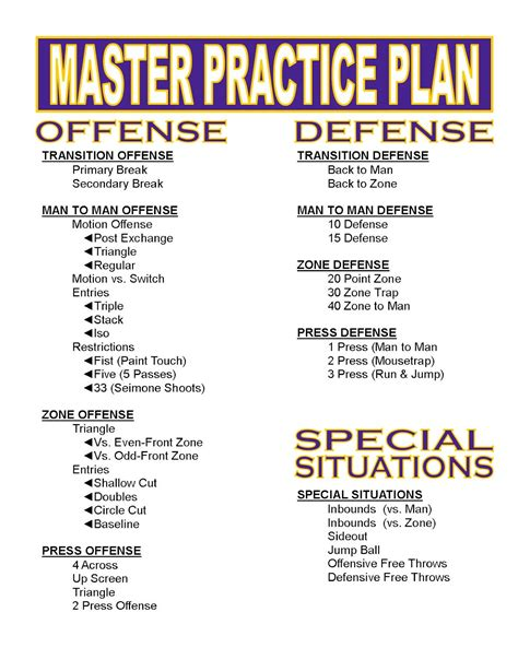 youth football practice plans templates hoop thoughts do you a master practice plan