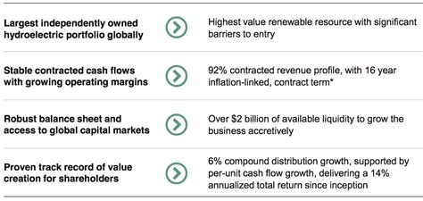 pattern energy group credit rating brookfield renewable partners strong steady