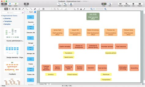 draw flowchart diagram software and drawing tool conceptdraw