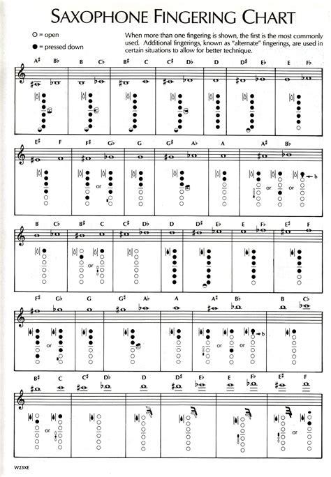 saxophone chart saxophone chart makers