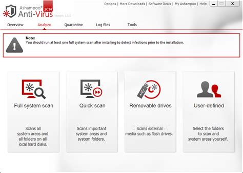 guardian antivirus full version free download 2015 ashoo antivirus crack serial key full free download