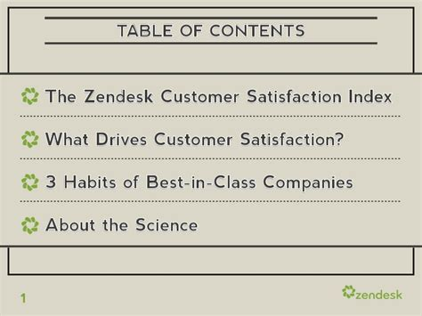 zendesk wp customer satisfaction report