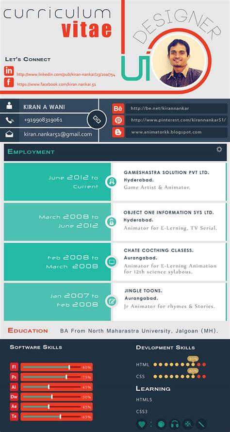 Best Ui Resume by Ui Designer Resume Berathen Com