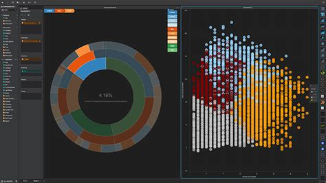 image gallery microstrategy dashboards