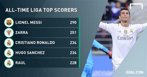 la liga table 2016 17 top scorer ronaldo becomes la liga s third all top scorer goal com